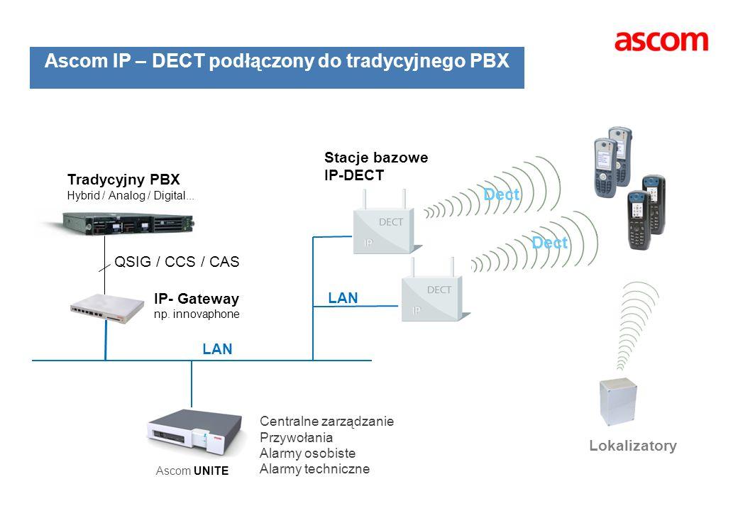 Ascom IP – DECT podłączony do tradycyjnego PBX