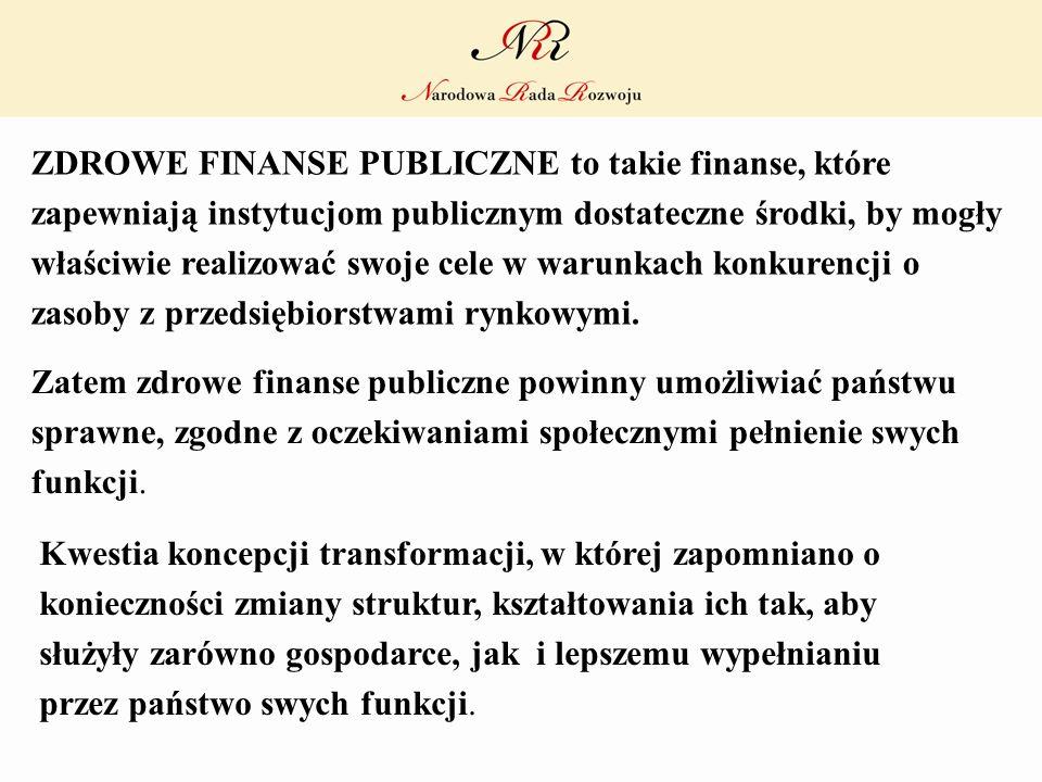 ZDROWE FINANSE PUBLICZNE to takie finanse, które zapewniają instytucjom publicznym dostateczne środki, by mogły właściwie realizować swoje cele w warunkach konkurencji o zasoby z przedsiębiorstwami rynkowymi.