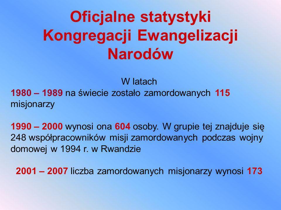 Oficjalne statystyki Kongregacji Ewangelizacji Narodów