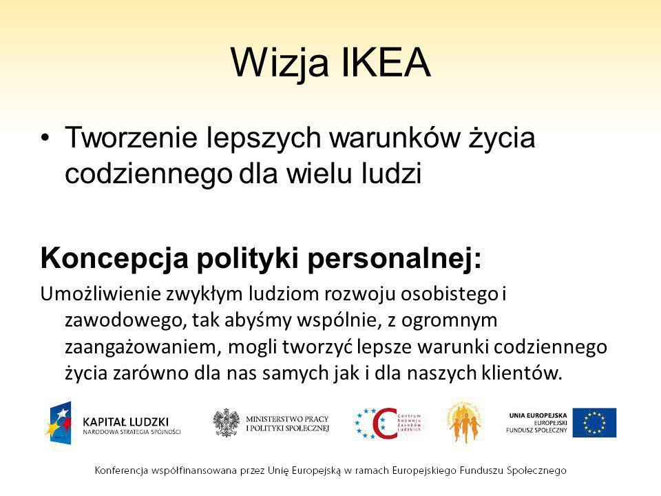 Wizja IKEA Tworzenie lepszych warunków życia codziennego dla wielu ludzi. Koncepcja polityki personalnej: