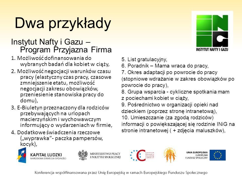 Dwa przykłady Instytut Nafty i Gazu – Program Przyjazna Firma