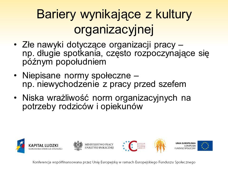 Bariery wynikające z kultury organizacyjnej