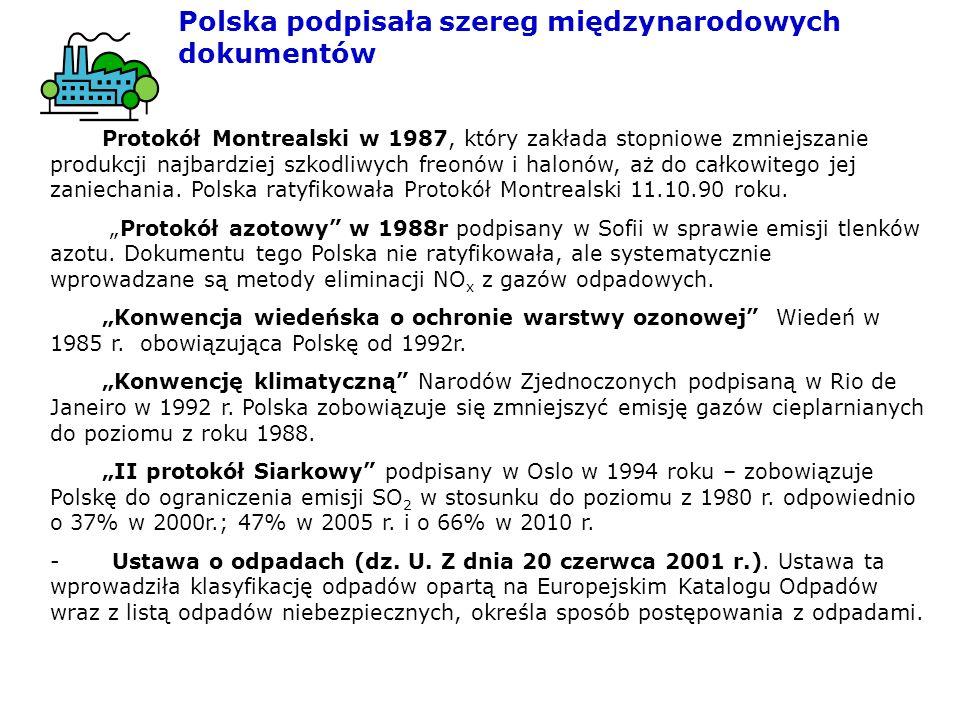 Polska podpisała szereg międzynarodowych dokumentów
