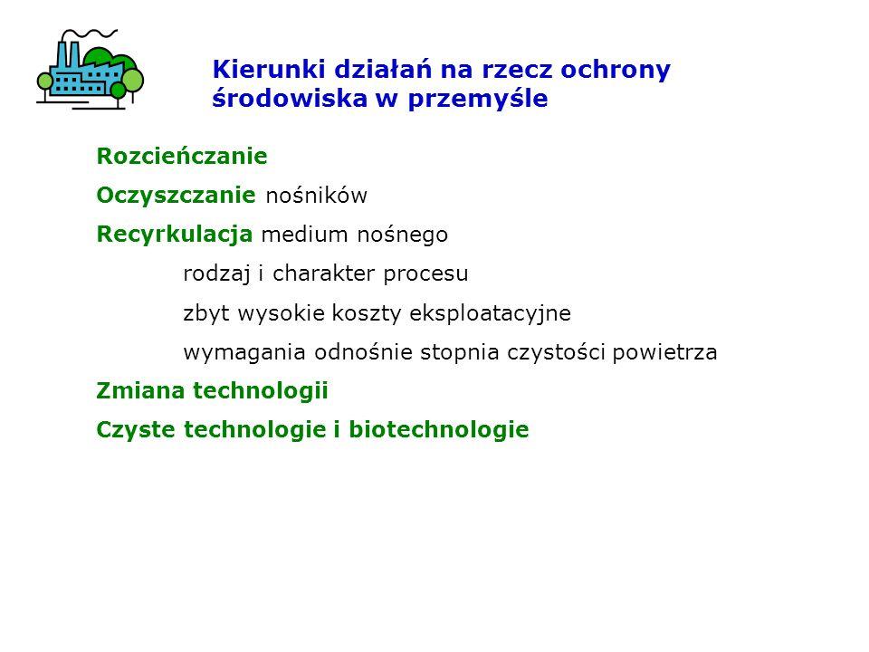 Kierunki działań na rzecz ochrony środowiska w przemyśle