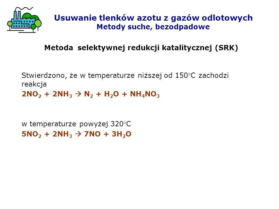 Usuwanie tlenków azotu z gazów odlotowych Metody suche, bezodpadowe