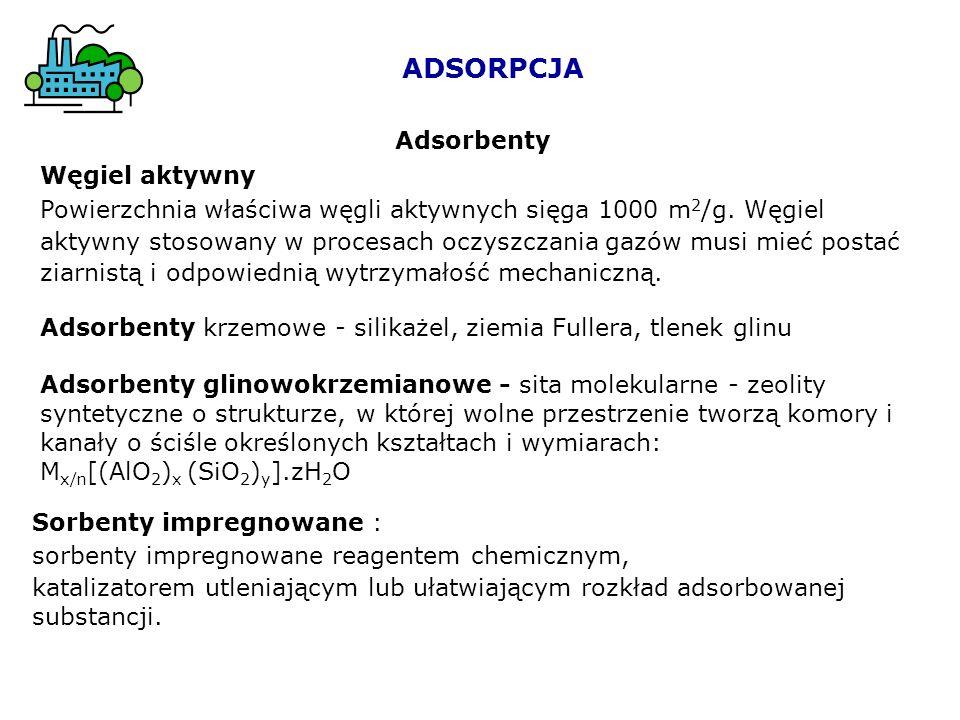 ADSORPCJA Adsorbenty Węgiel aktywny
