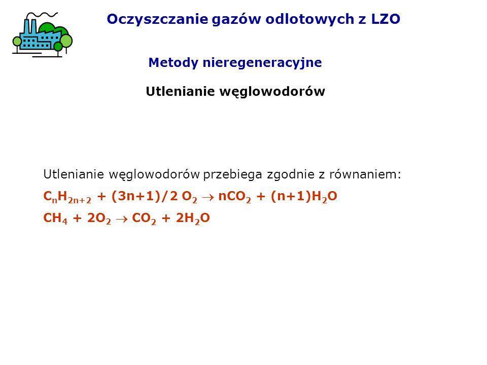 Metody nieregeneracyjne Utlenianie węglowodorów