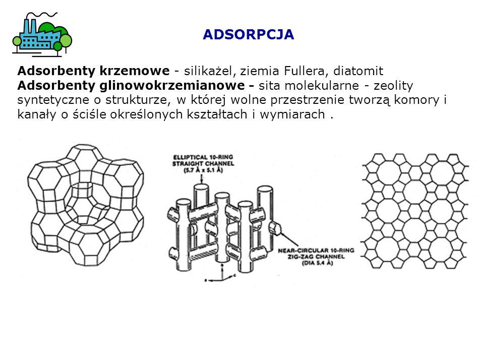 ADSORPCJA Adsorbenty krzemowe - silikażel, ziemia Fullera, diatomit