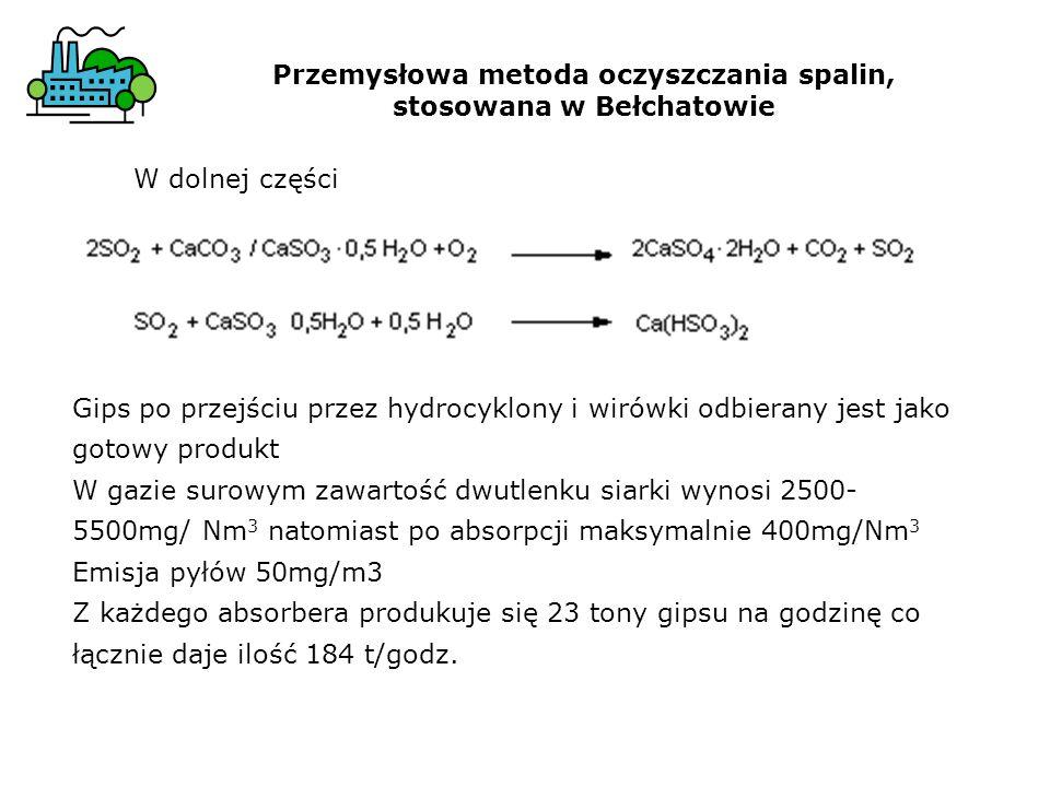 Przemysłowa metoda oczyszczania spalin, stosowana w Bełchatowie