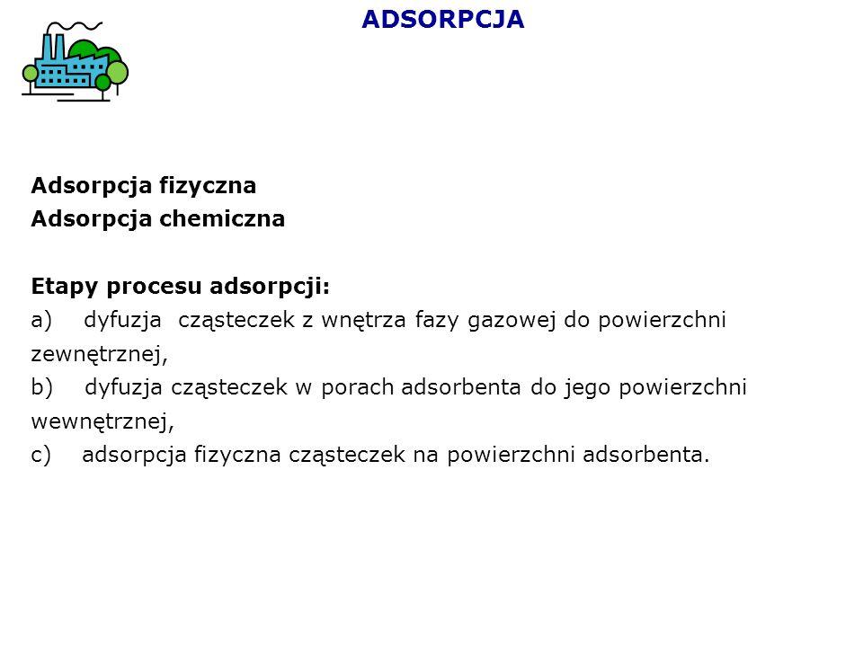 ADSORPCJA Adsorpcja fizyczna Adsorpcja chemiczna