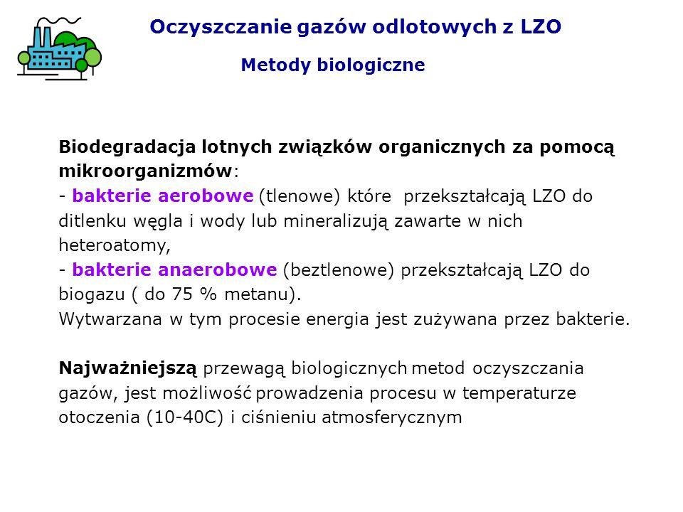 Oczyszczanie gazów odlotowych z LZO