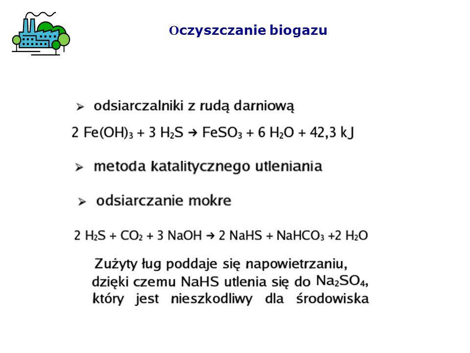 Oczyszczanie biogazu