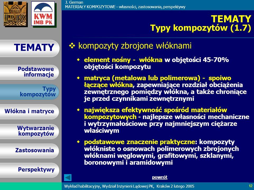 TEMATY Typy kompozytów (1.7)