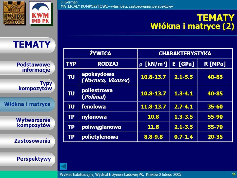 TEMATY Włókna i matryce (2)