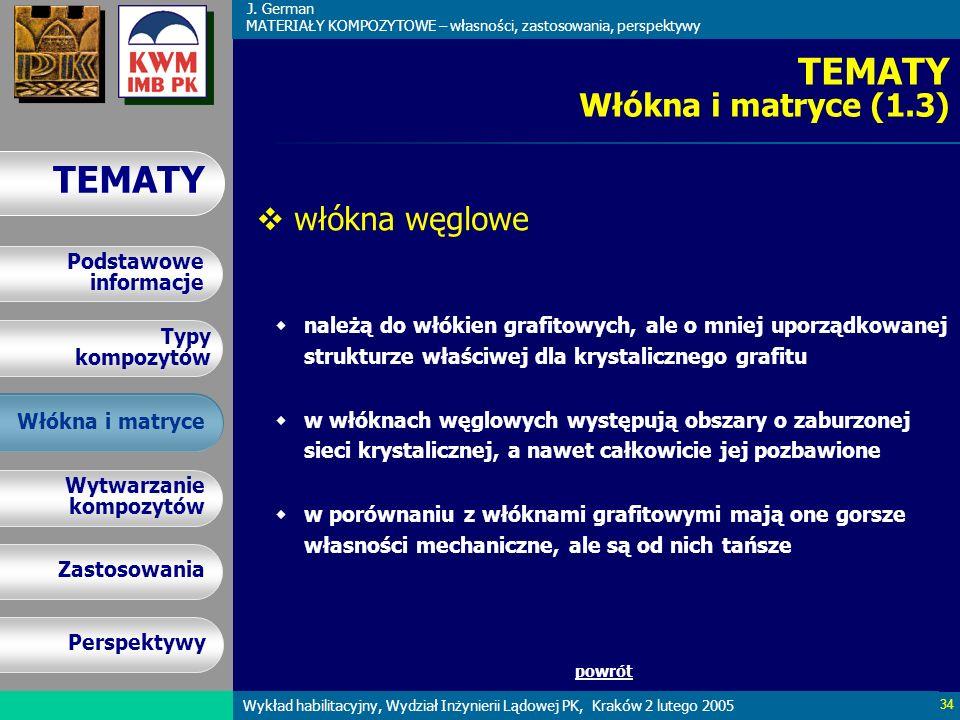 TEMATY Włókna i matryce (1.3)