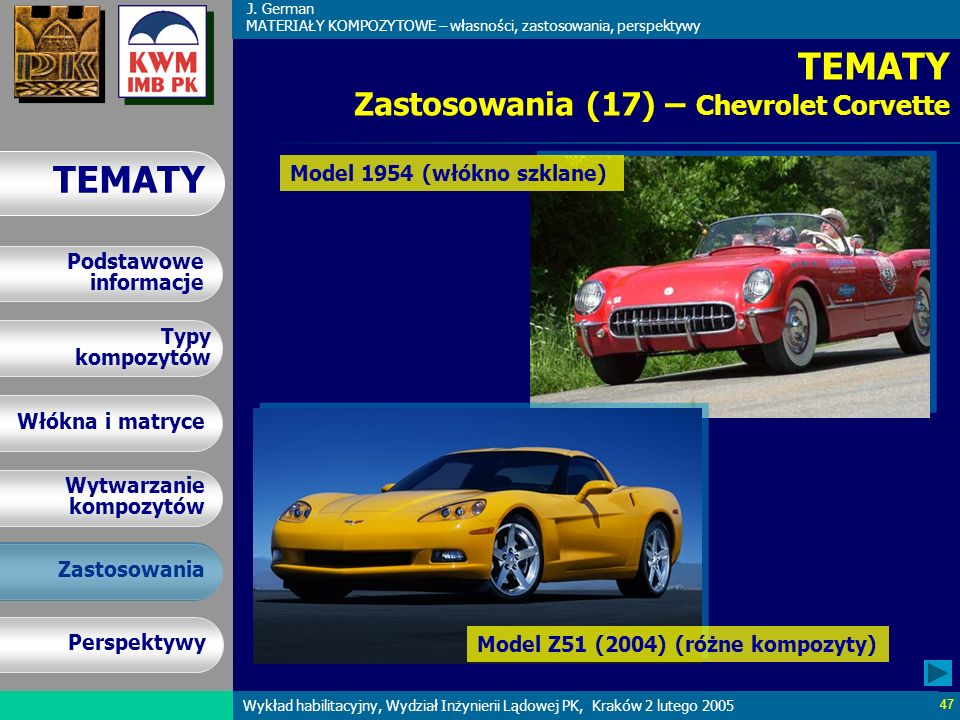 TEMATY Zastosowania (17) – Chevrolet Corvette