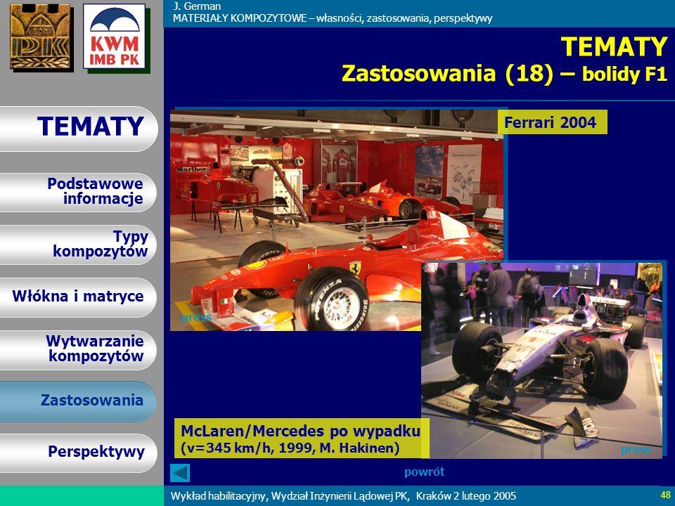 TEMATY Zastosowania (18) – bolidy F1