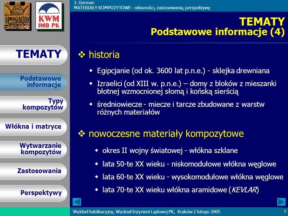 TEMATY Podstawowe informacje (4)