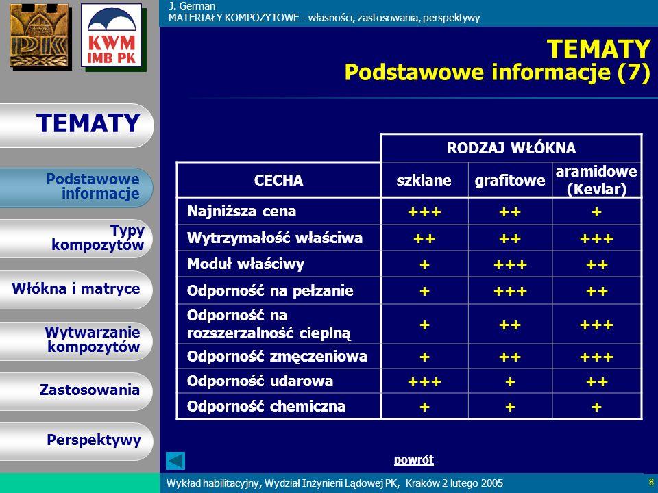 TEMATY Podstawowe informacje (7)