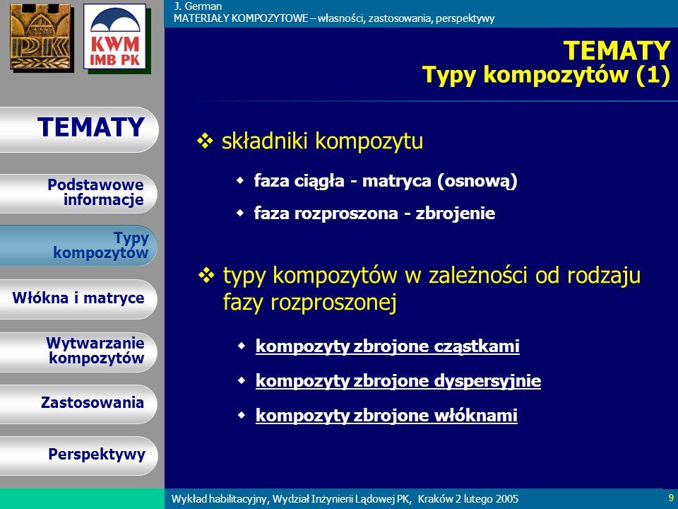 TEMATY Typy kompozytów (1)