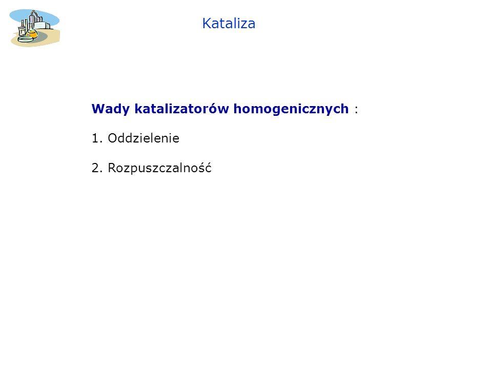 Kataliza Wady katalizatorów homogenicznych : 1. Oddzielenie