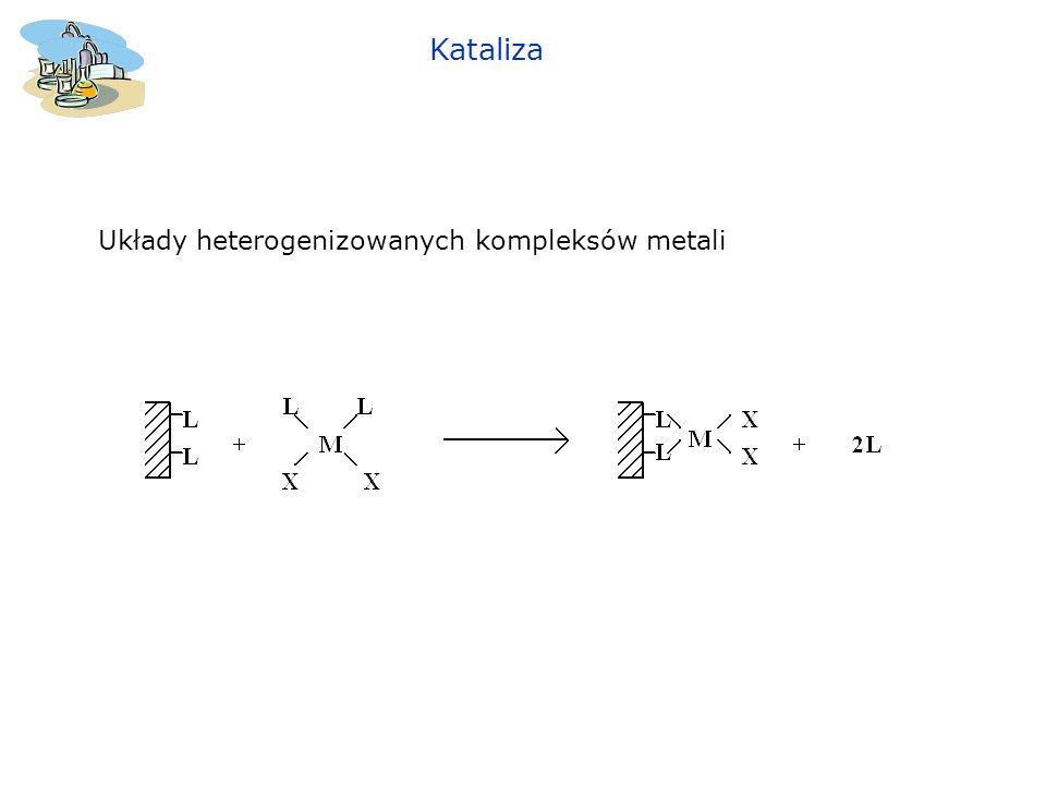 Kataliza Układy heterogenizowanych kompleksów metali