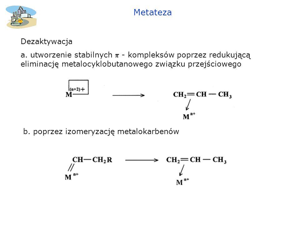 Metateza Dezaktywacja