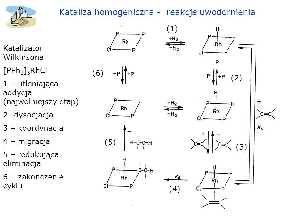Kataliza homogeniczna - reakcje uwodornienia