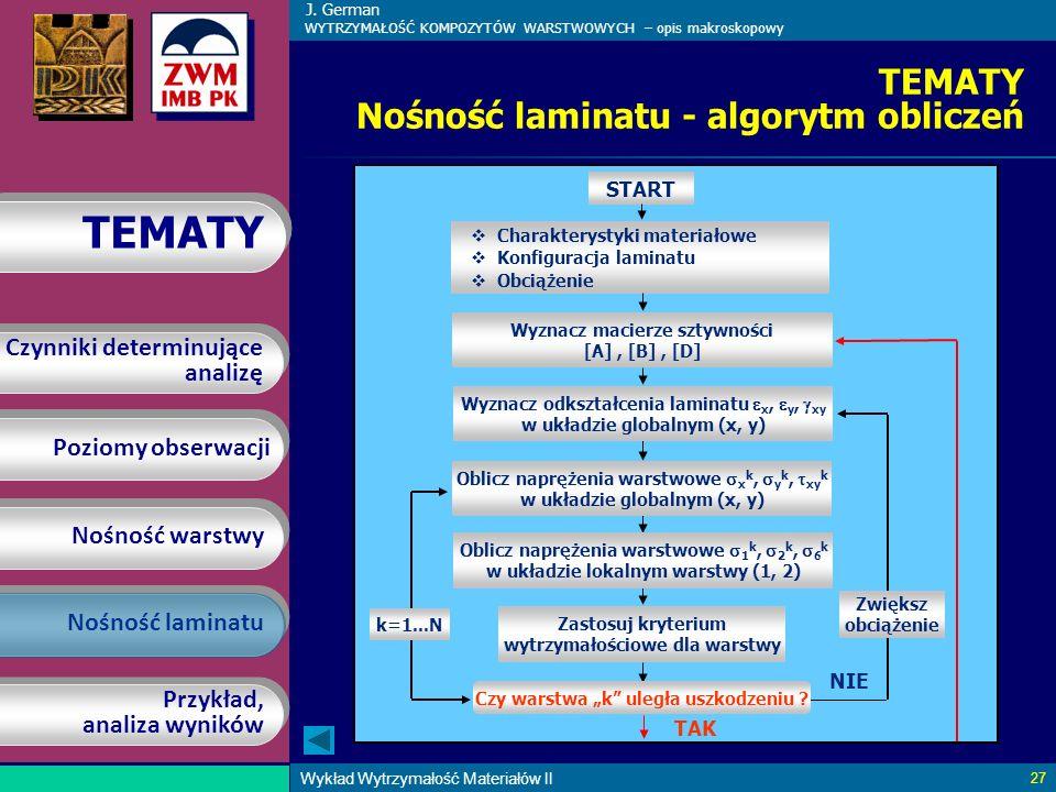 TEMATY Nośność laminatu - algorytm obliczeń