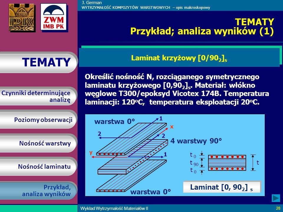 TEMATY Przykład; analiza wyników (1)