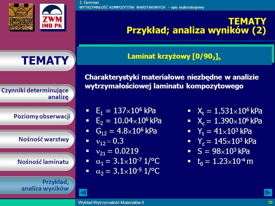 TEMATY Przykład; analiza wyników (2)