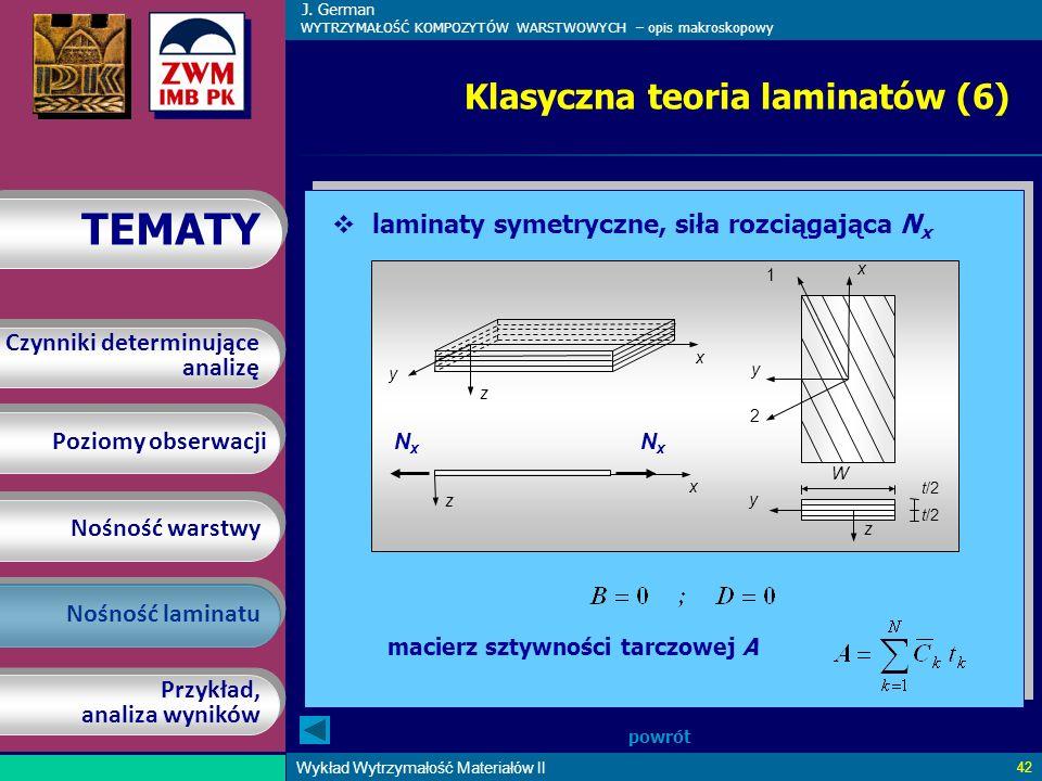 Klasyczna teoria laminatów (6)