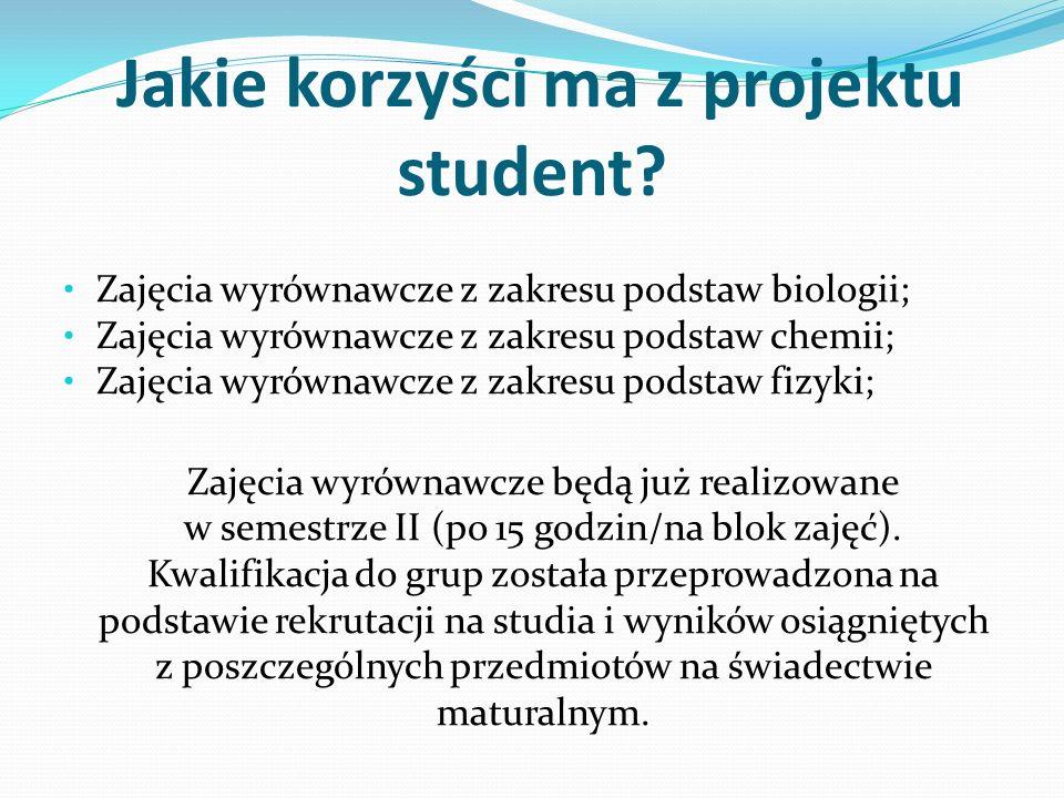 Jakie korzyści ma z projektu student