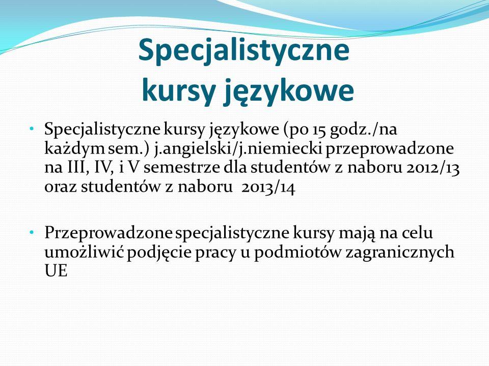 Specjalistyczne kursy językowe
