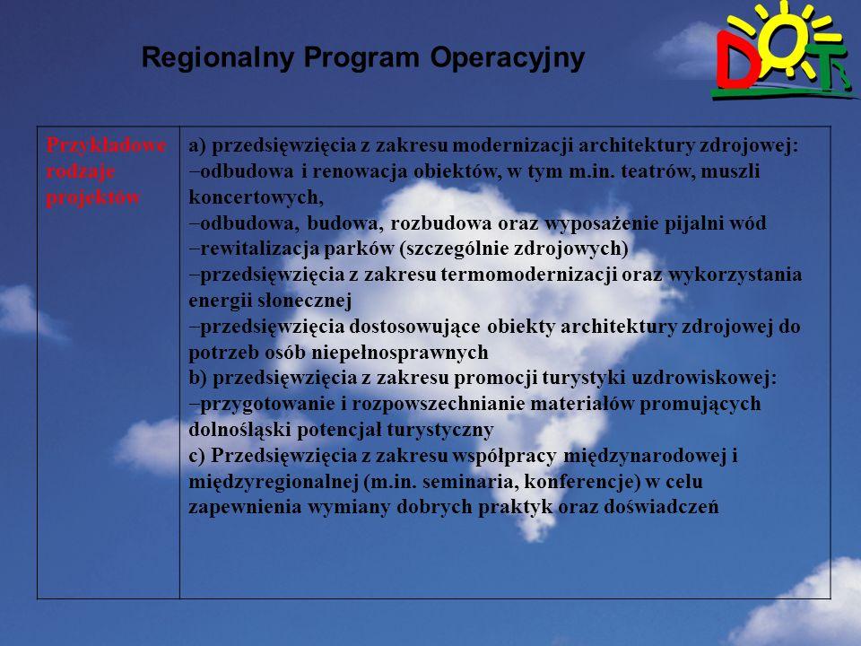 Wstep Regionalny Program Operacyjny Przykładowe rodzaje projektów