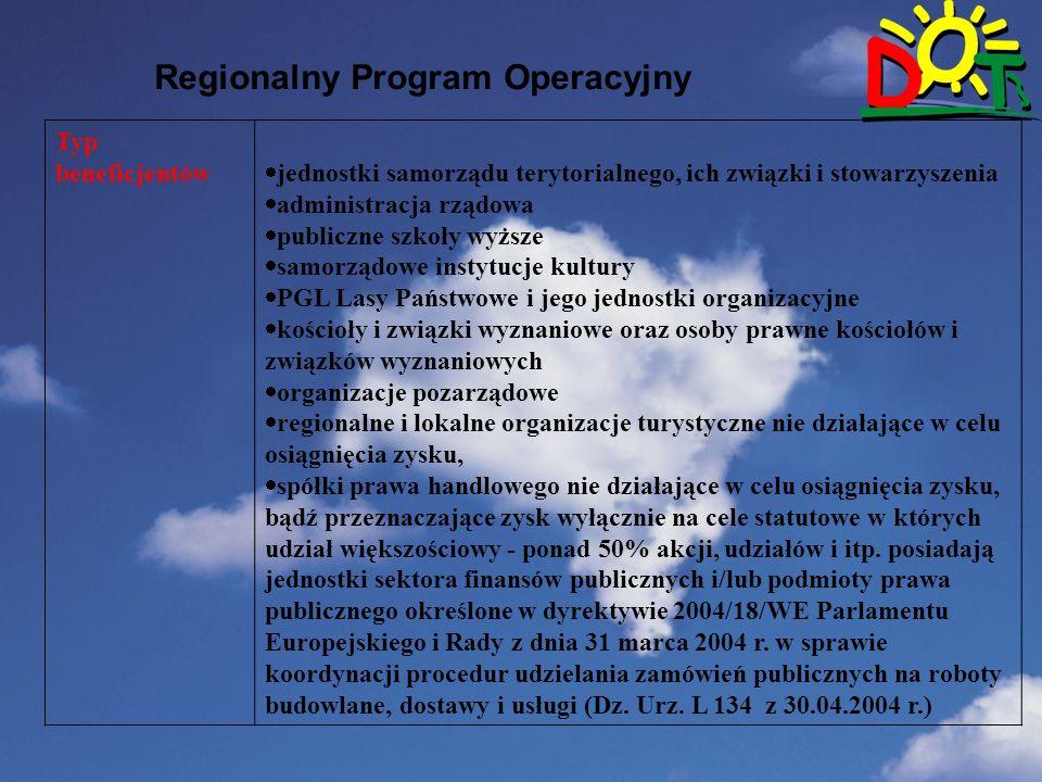 Wstep Regionalny Program Operacyjny Typ beneficjentów