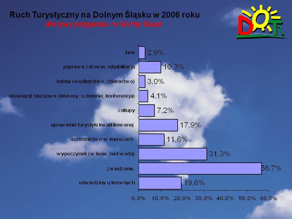 Wstep Ruch Turystyczny na Dolnym Śląsku w 2006 roku