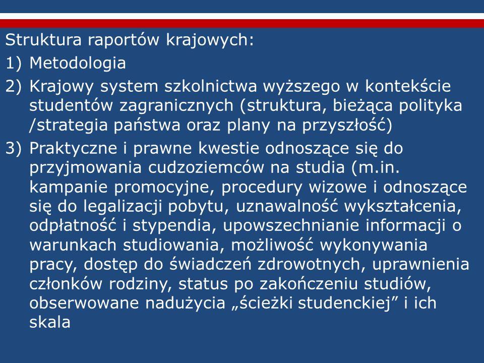 Struktura raportów krajowych:
