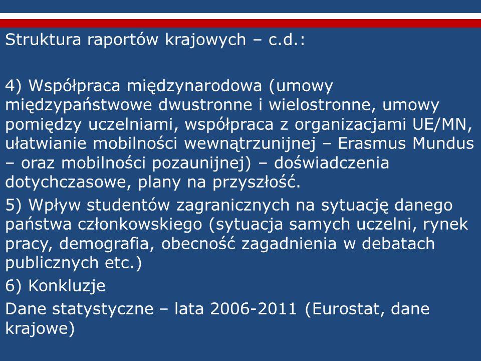 Struktura raportów krajowych – c.d.: