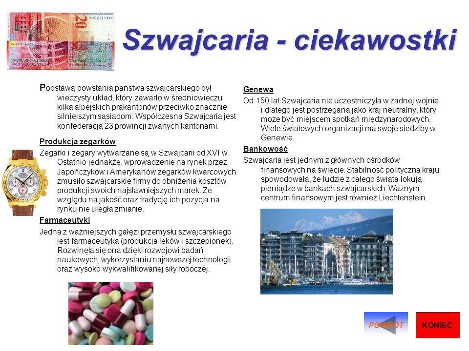 Szwajcaria - ciekawostki