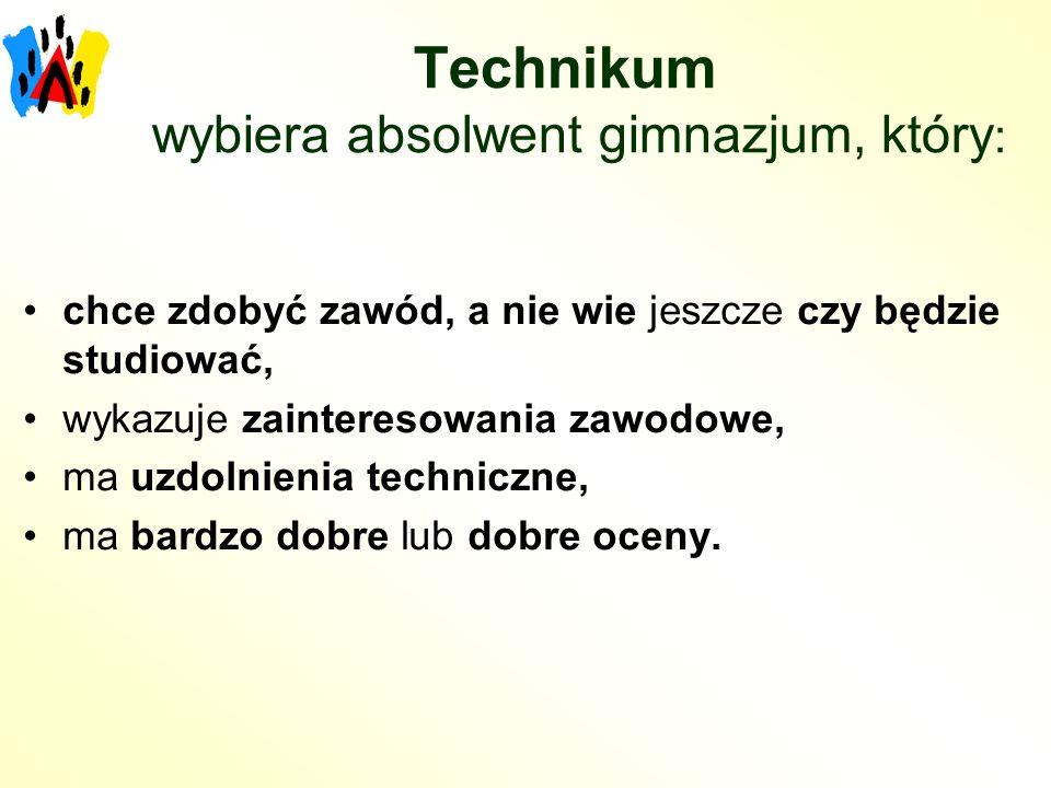 Technikum wybiera absolwent gimnazjum, który: