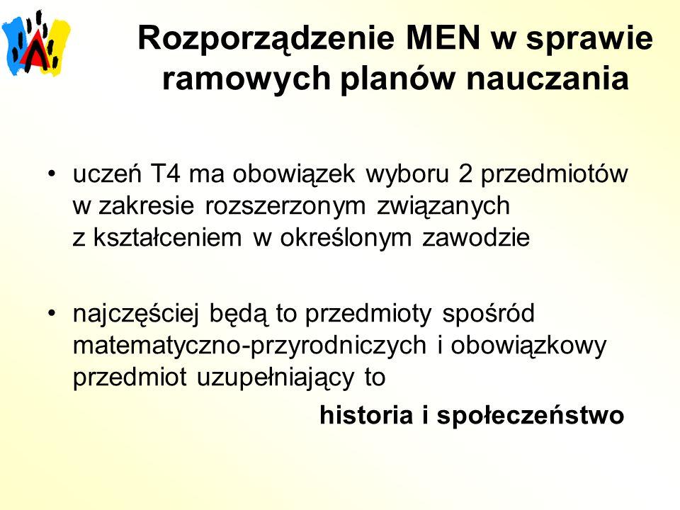Rozporządzenie MEN w sprawie ramowych planów nauczania