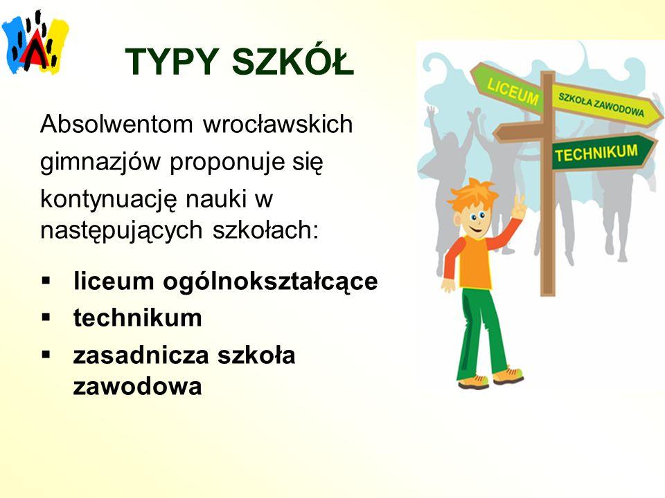 TYPY SZKÓŁ Absolwentom wrocławskich gimnazjów proponuje się