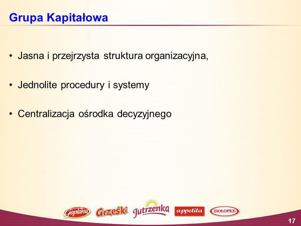 Grupa Kapitałowa Jasna i przejrzysta struktura organizacyjna,
