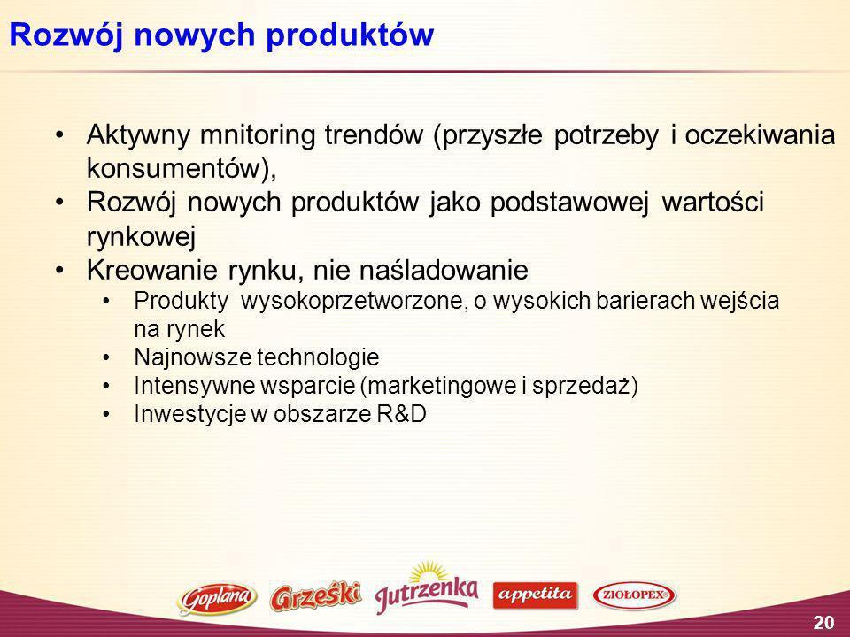 Rozwój nowych produktów