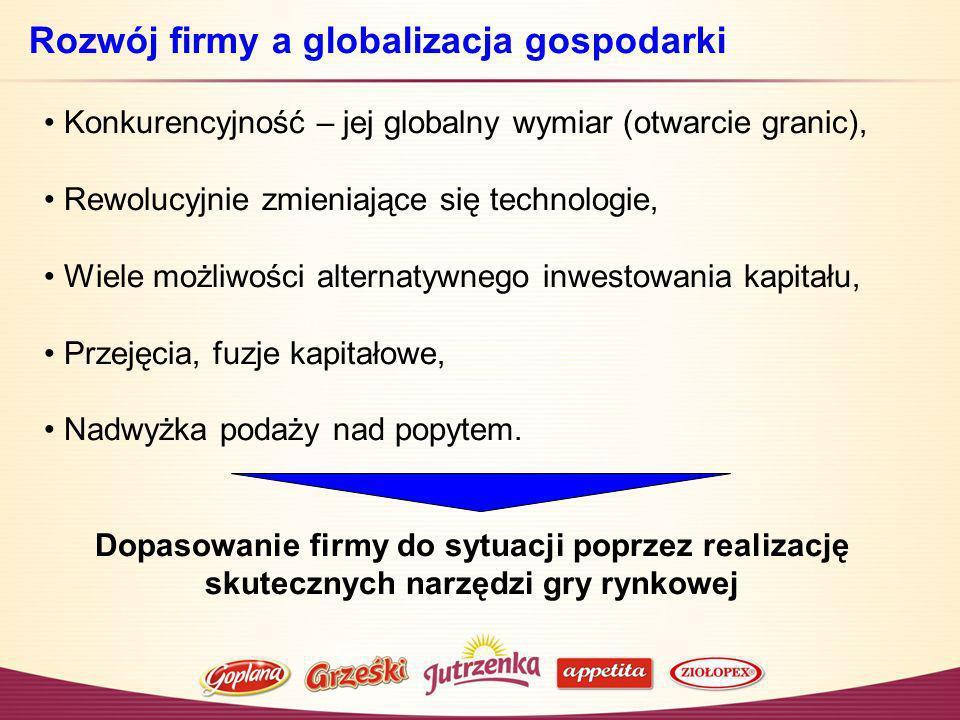 Rozwój firmy a globalizacja gospodarki