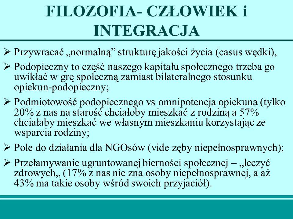 FILOZOFIA- CZŁOWIEK i INTEGRACJA