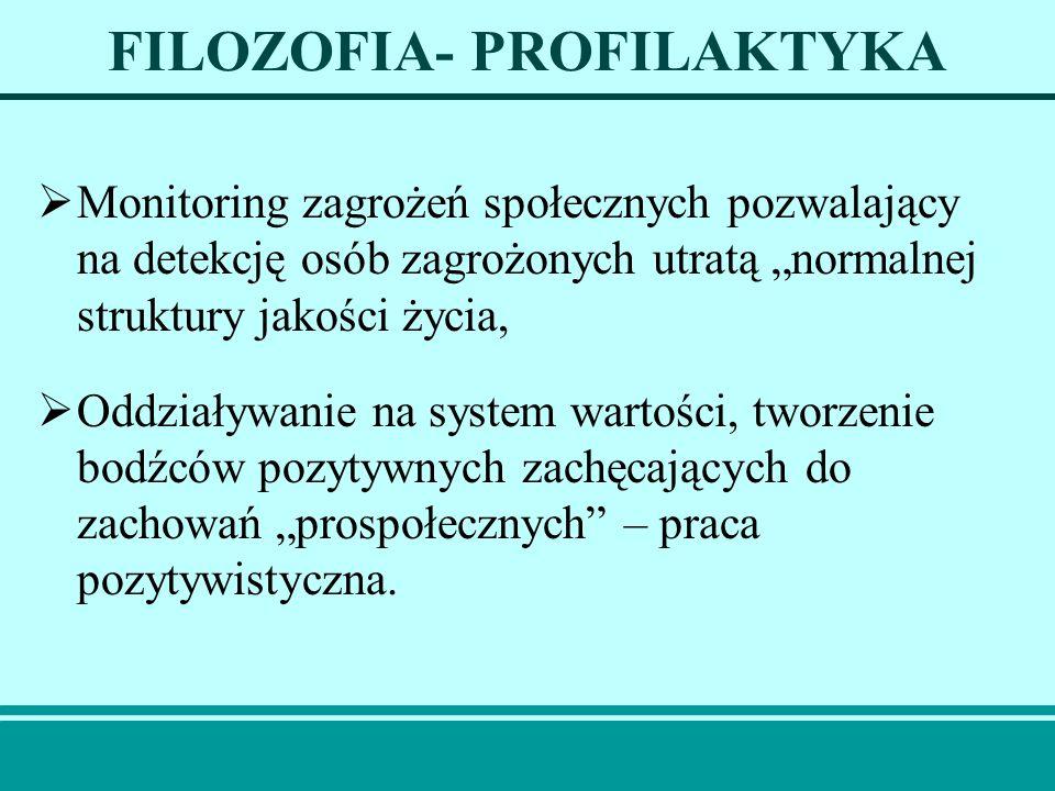 FILOZOFIA- PROFILAKTYKA