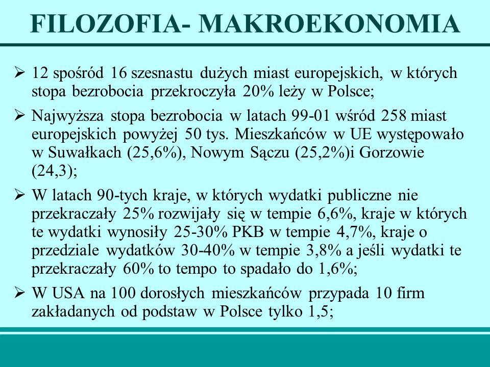 FILOZOFIA- MAKROEKONOMIA