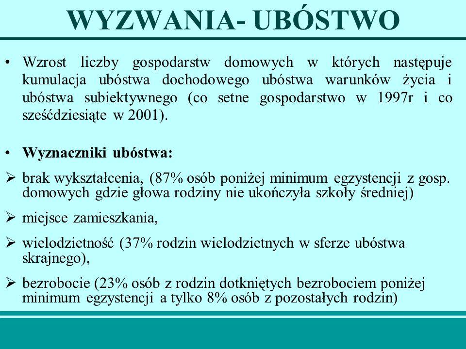 WYZWANIA- UBÓSTWO